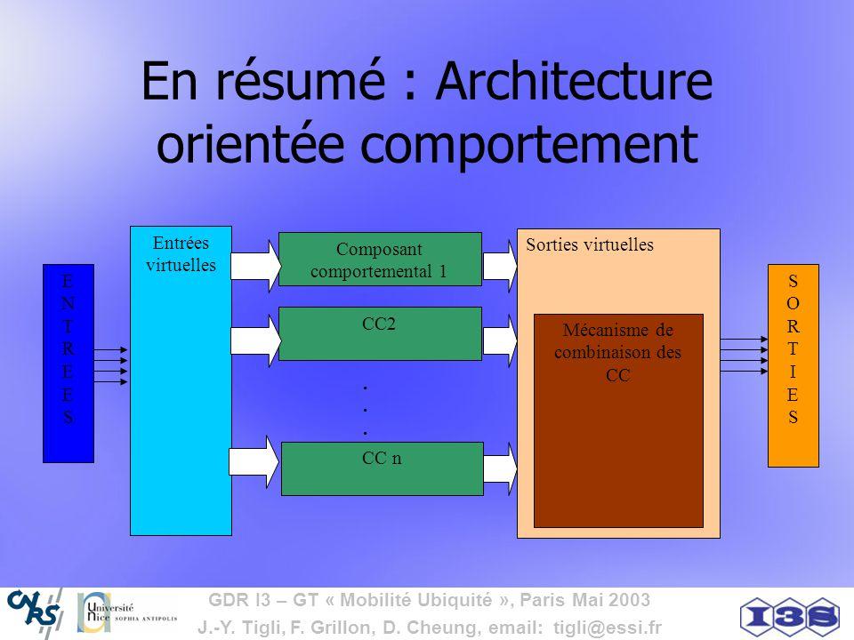 En résumé : Architecture orientée comportement
