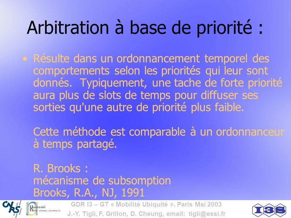 Arbitration à base de priorité :