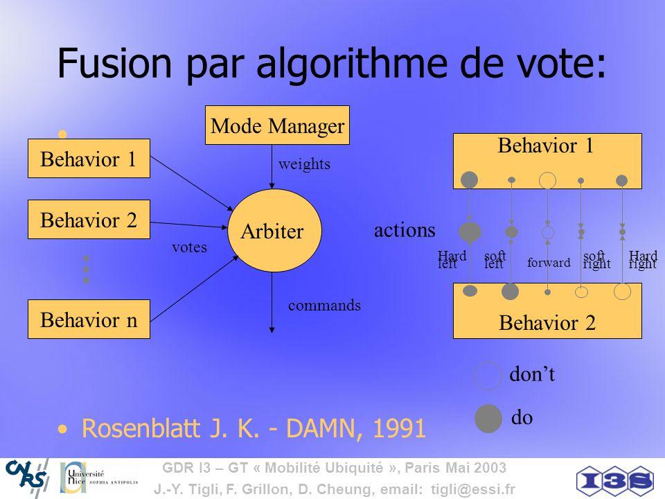 Fusion par algorithme de vote: