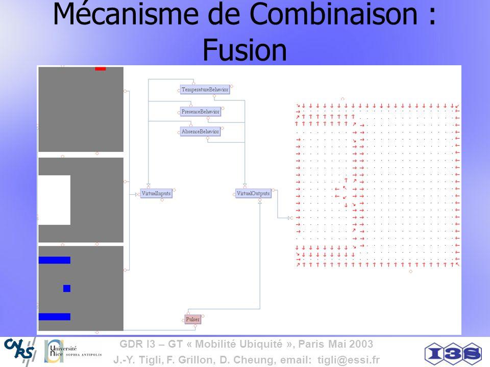 Mécanisme de Combinaison : Fusion