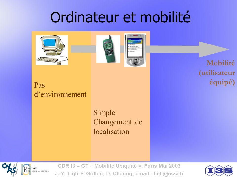 Ordinateur et mobilité