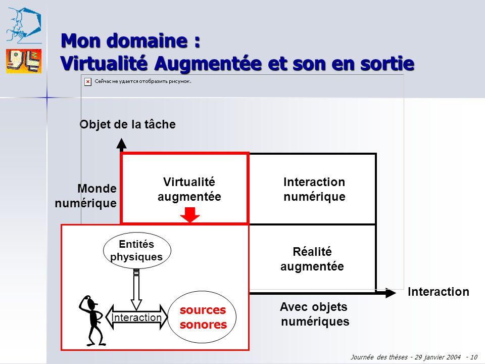 Mon domaine : Virtualité Augmentée et son en sortie