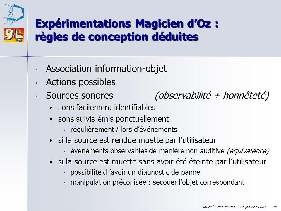 Expérimentations Magicien d'Oz : règles de conception déduites