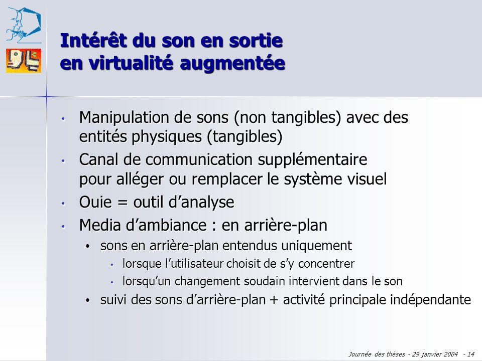 Intérêt du son en sortie en virtualité augmentée