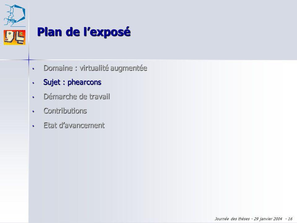 Plan de l'exposé Domaine : virtualité augmentée Sujet : phearcons