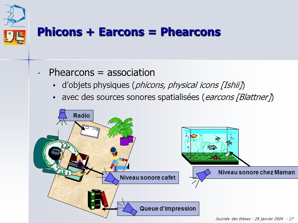 Phicons + Earcons = Phearcons