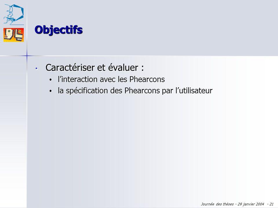 Objectifs Caractériser et évaluer : l'interaction avec les Phearcons