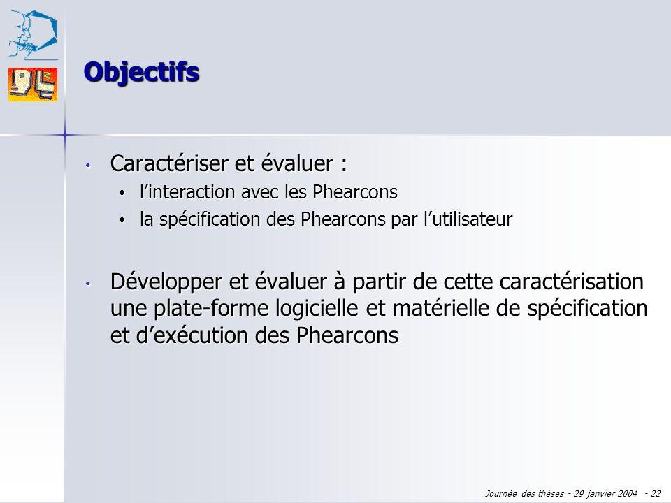 Objectifs Caractériser et évaluer :