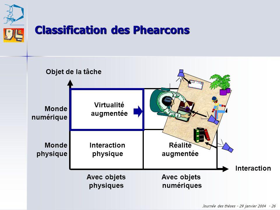 Classification des Phearcons