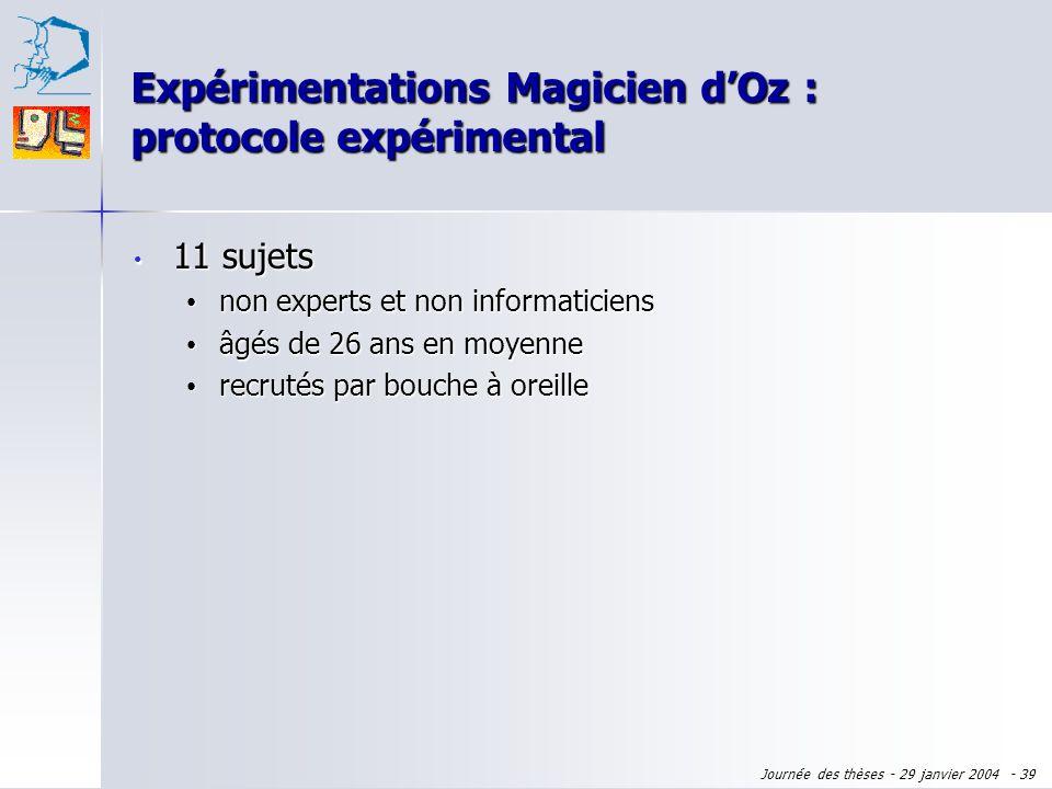 Expérimentations Magicien d'Oz : protocole expérimental