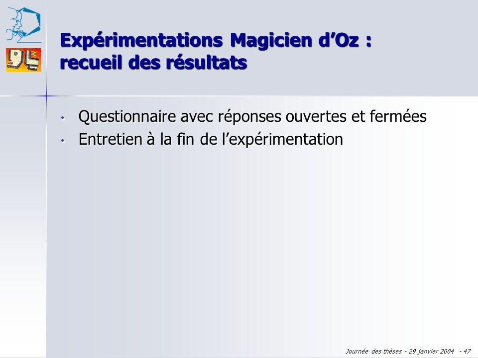 Expérimentations Magicien d'Oz : recueil des résultats