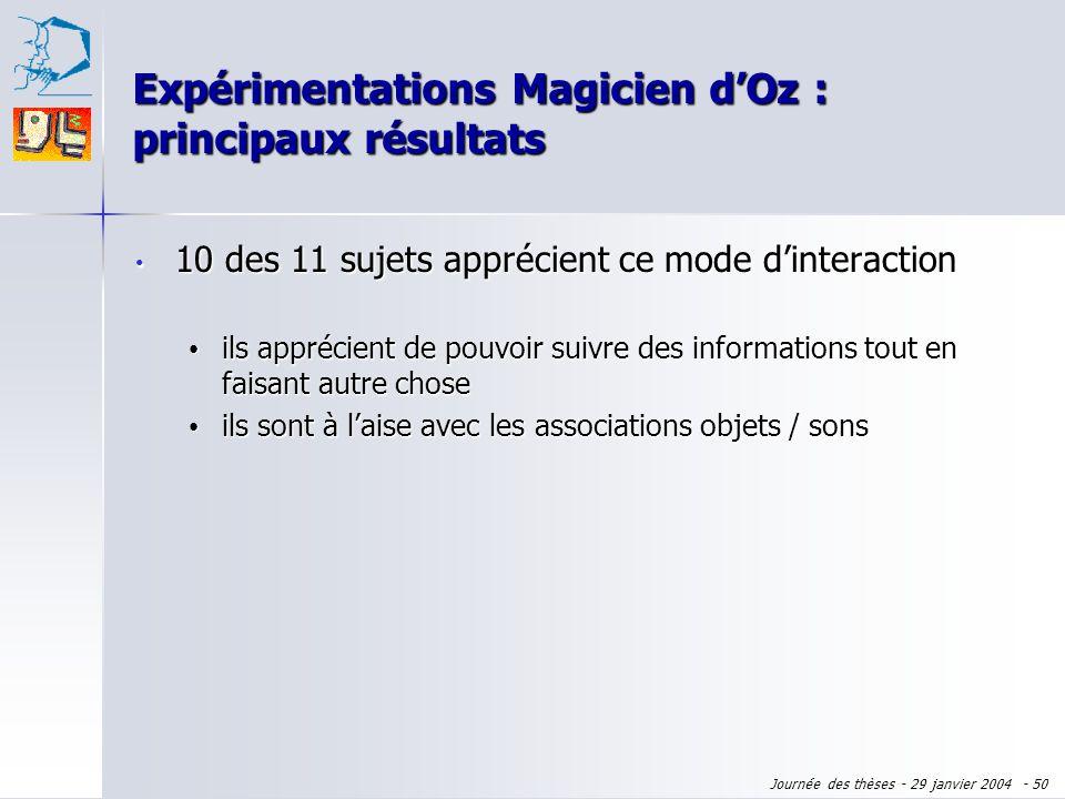 Expérimentations Magicien d'Oz : principaux résultats