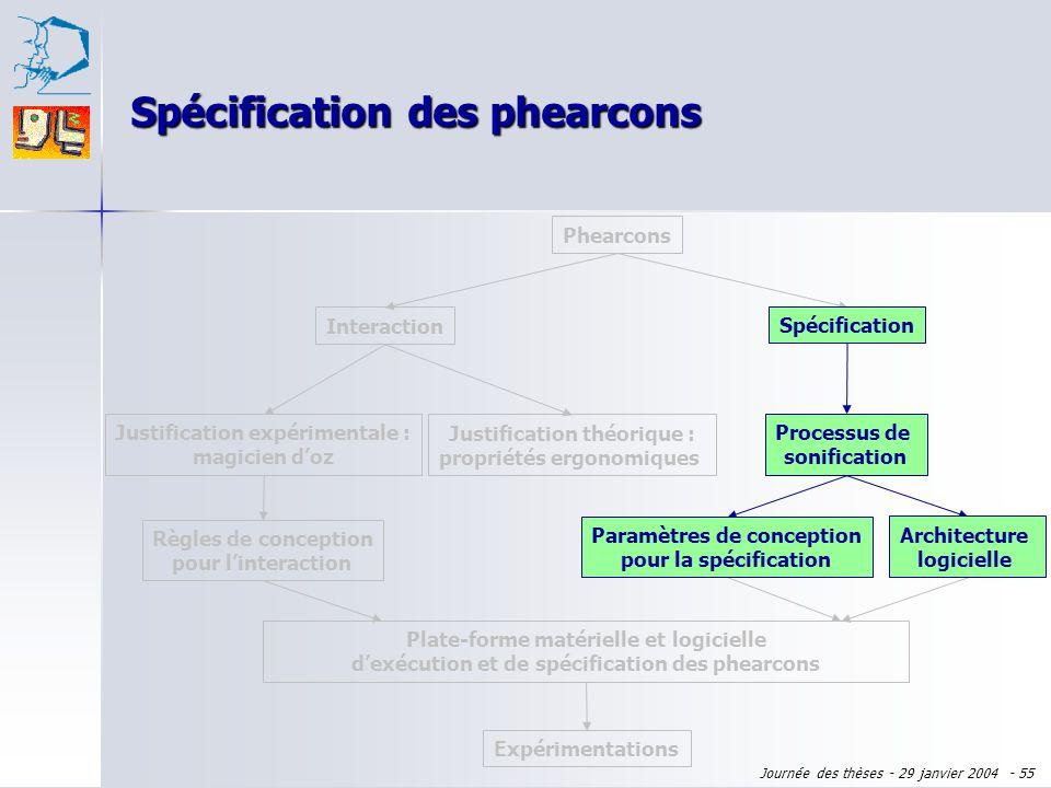 Spécification des phearcons