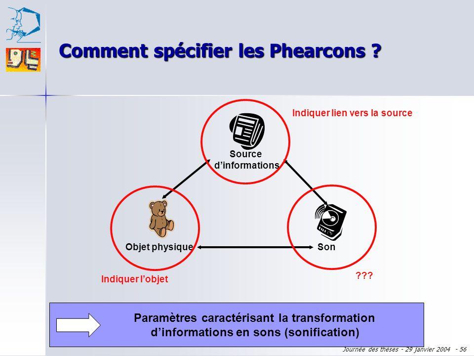 Comment spécifier les Phearcons