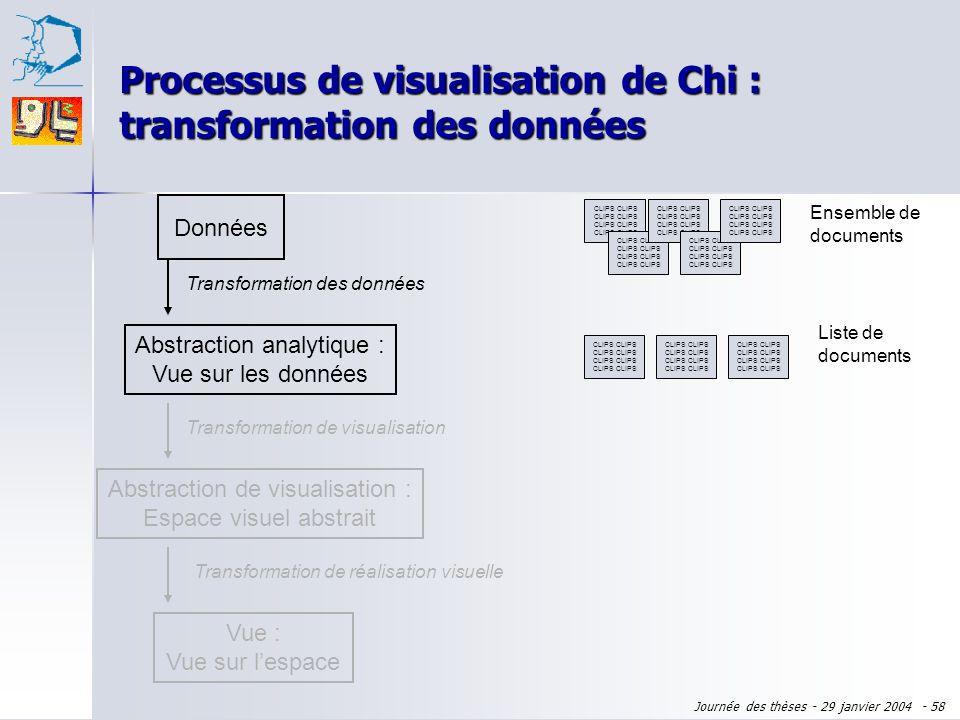 Processus de visualisation de Chi : transformation des données