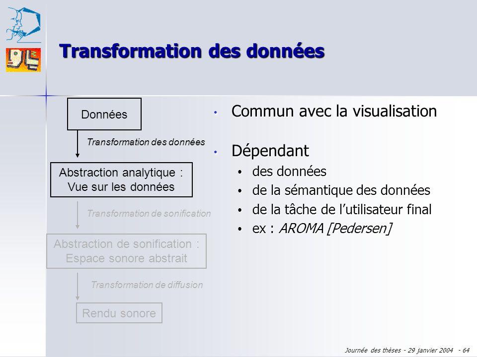 Transformation des données