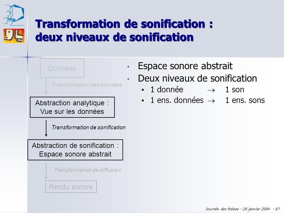 Transformation de sonification : deux niveaux de sonification