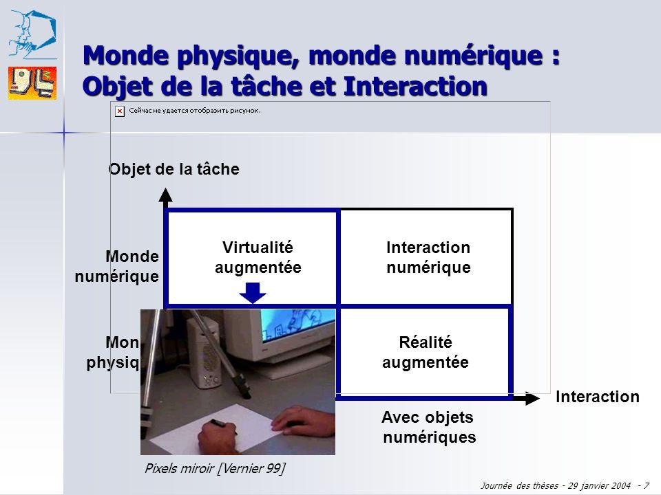 Monde physique, monde numérique : Objet de la tâche et Interaction