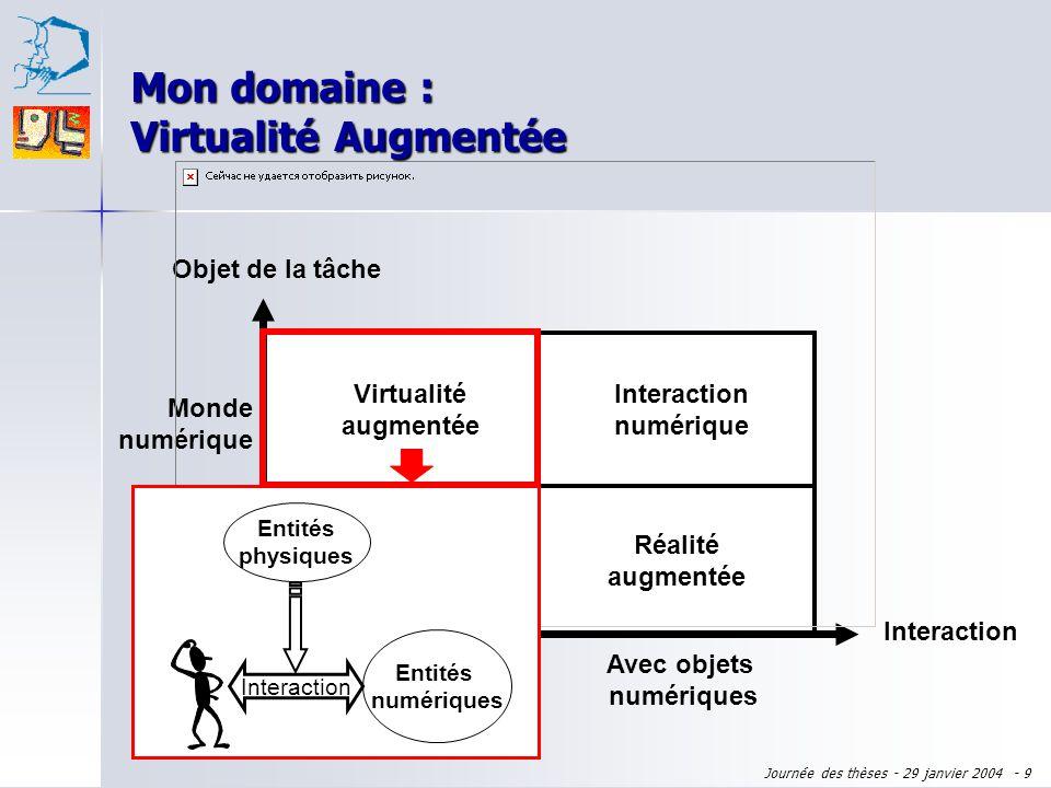 Mon domaine : Virtualité Augmentée