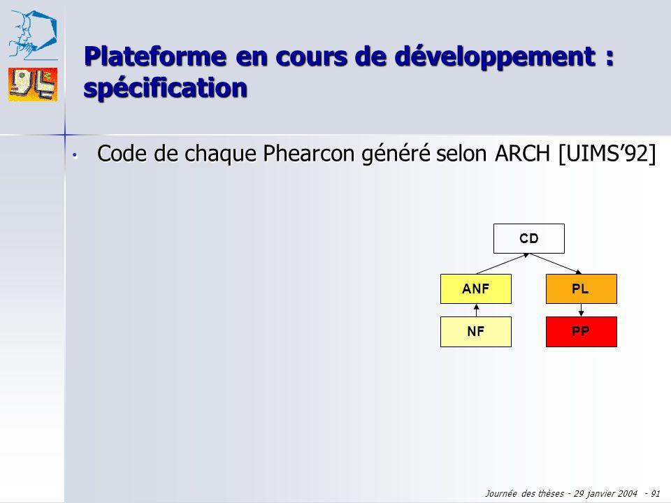 Plateforme en cours de développement : spécification