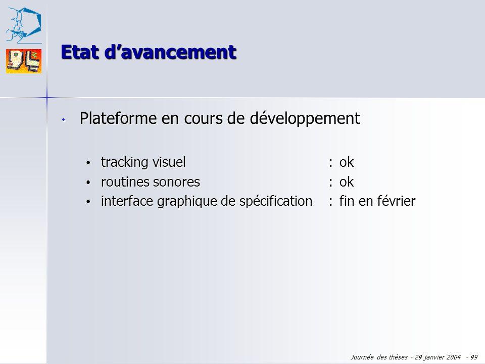 Etat d'avancement Plateforme en cours de développement