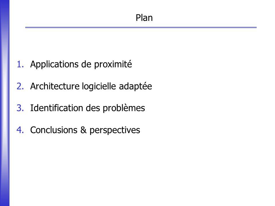 Plan Applications de proximité. Architecture logicielle adaptée.