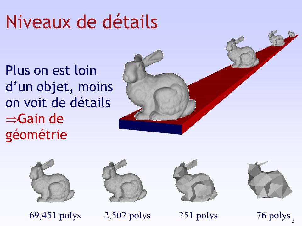 Niveaux de détails Plus on est loin d'un objet, moins on voit de détails. Gain de géométrie. 69,451 polys.