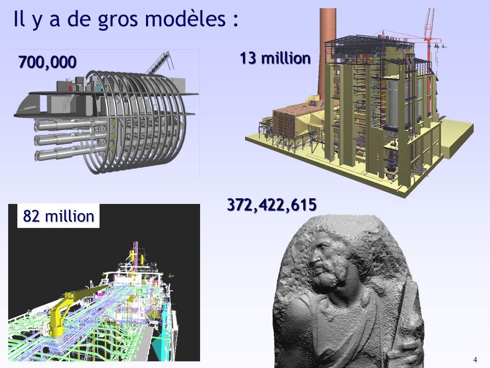 Il y a de gros modèles : 13 million 700,000 372,422,615 82 million