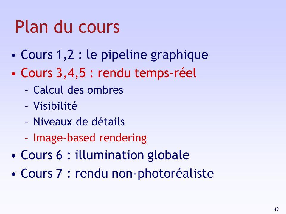 Plan du cours Cours 1,2 : le pipeline graphique