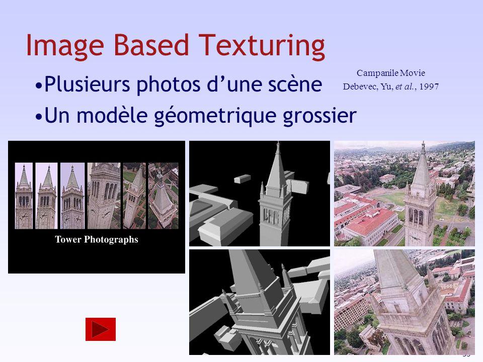 Image Based Texturing Plusieurs photos d'une scène