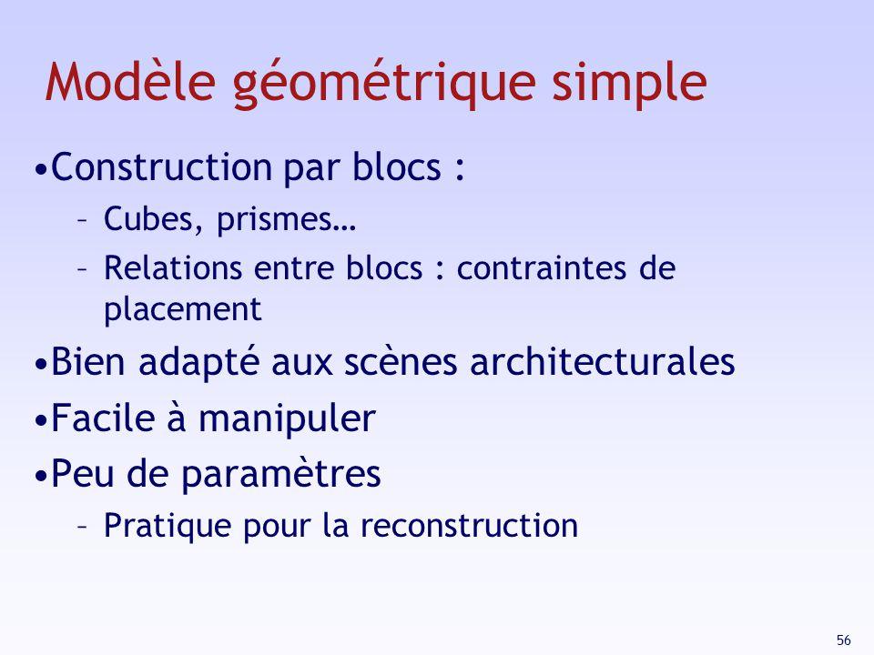 Modèle géométrique simple