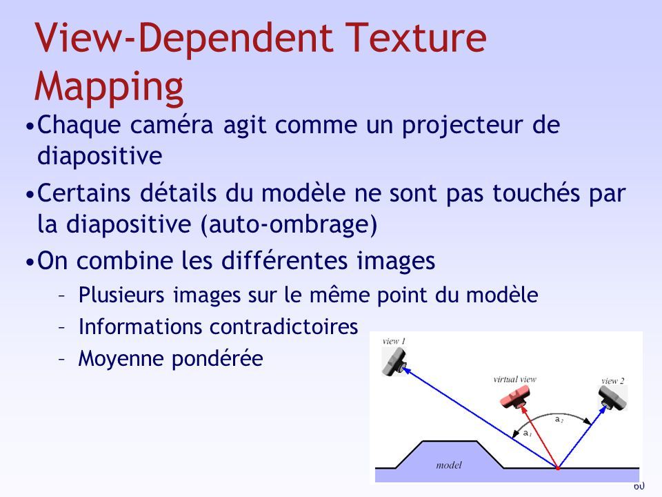 View-Dependent Texture Mapping
