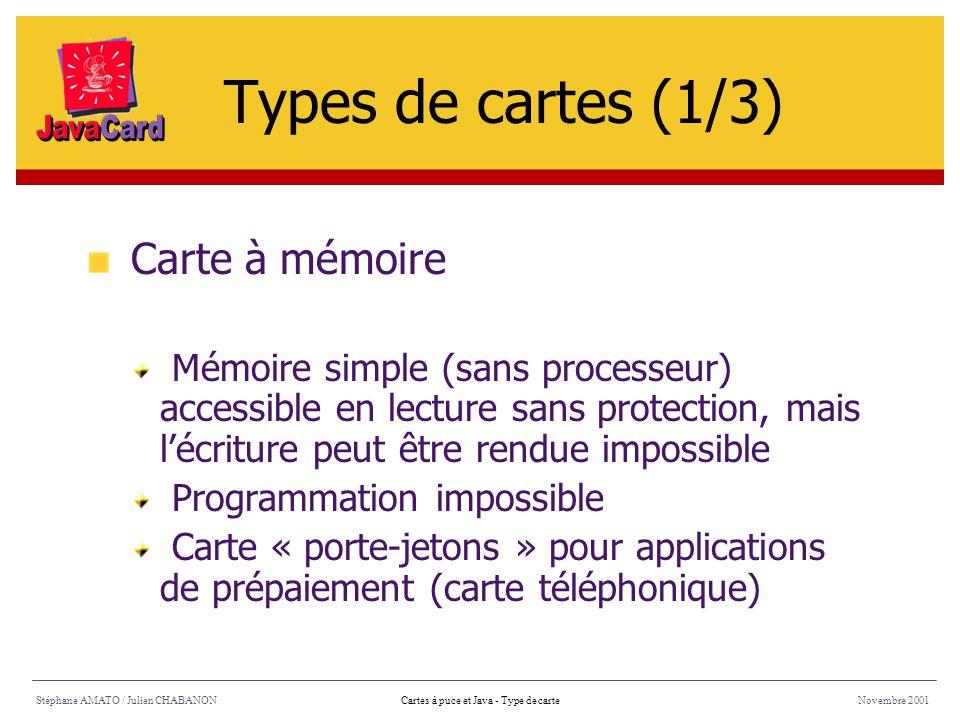 Types de cartes (1/3) Carte à mémoire