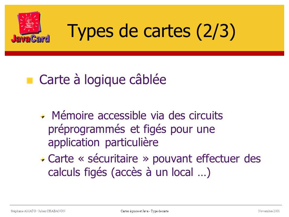 Types de cartes (2/3) Carte à logique câblée
