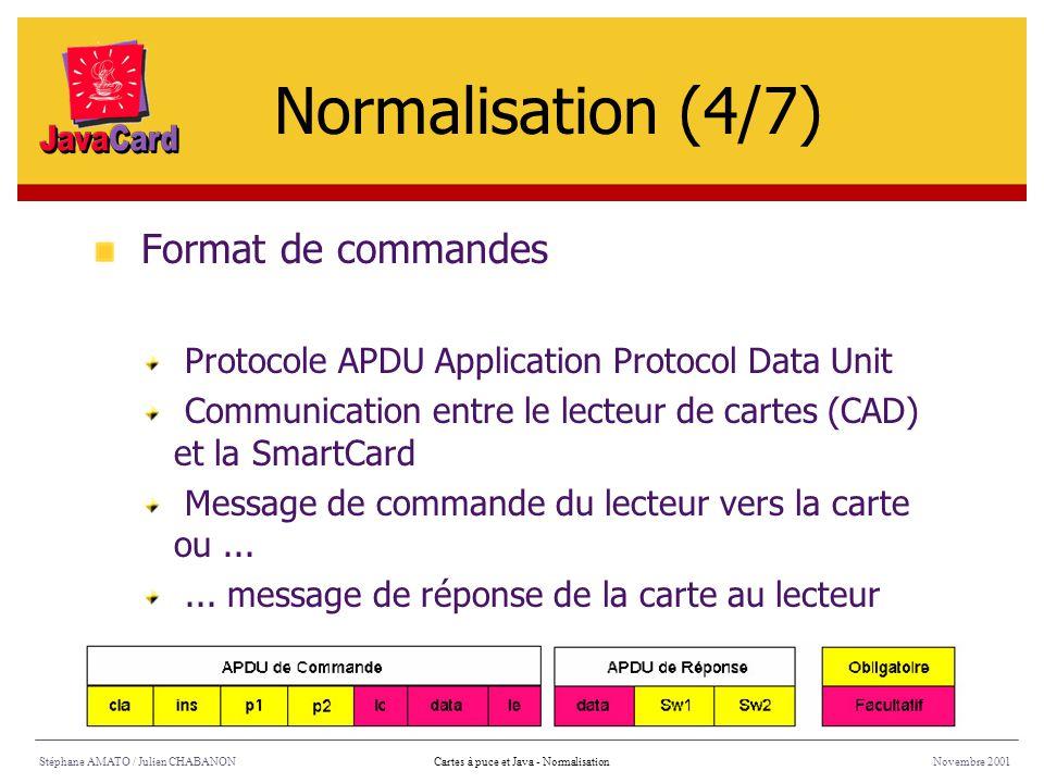 Normalisation (4/7) Format de commandes
