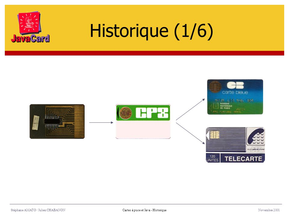 Historique (1/6) Stéphane AMATO / Julien CHABANON