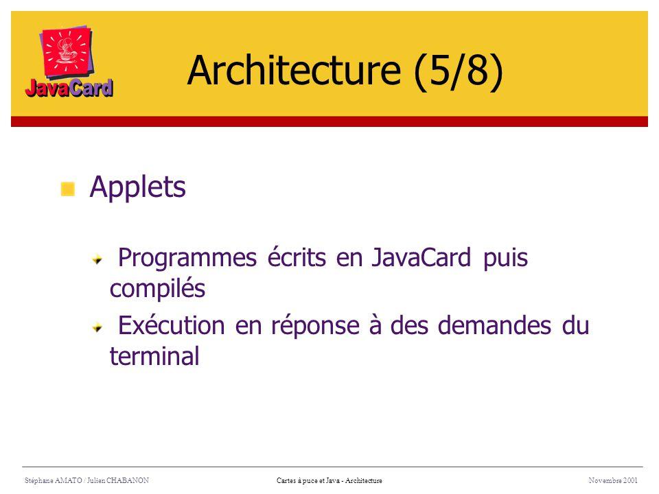 Architecture (5/8) Applets Programmes écrits en JavaCard puis compilés