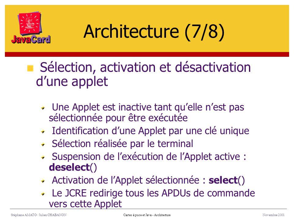 Architecture (7/8) Sélection, activation et désactivation d'une applet