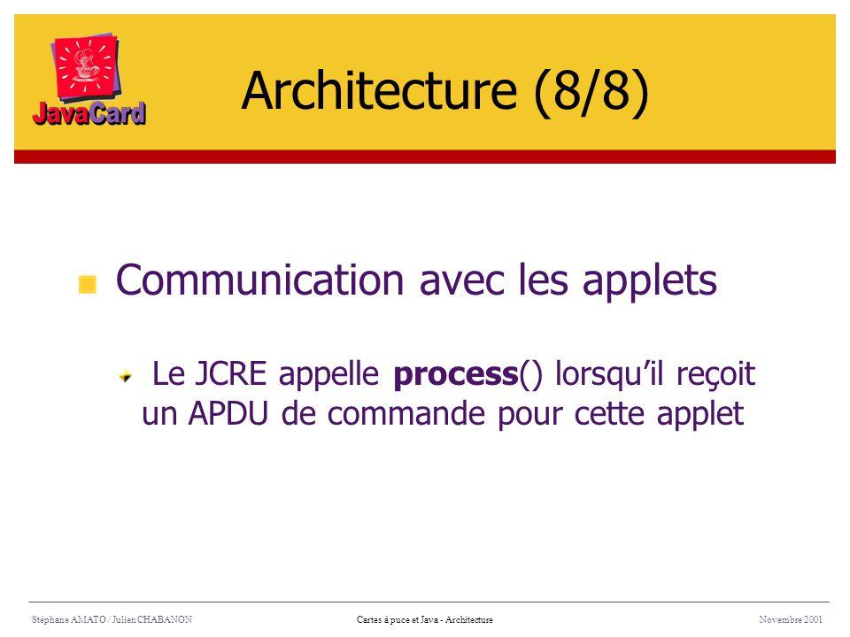 Architecture (8/8) Communication avec les applets
