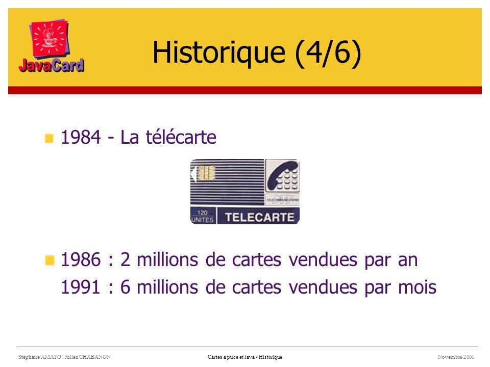 Historique (4/6) 1984 - La télécarte