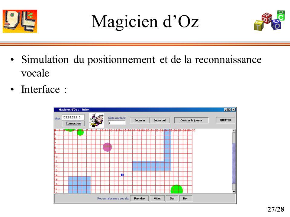 Magicien d'Oz Simulation du positionnement et de la reconnaissance vocale Interface :