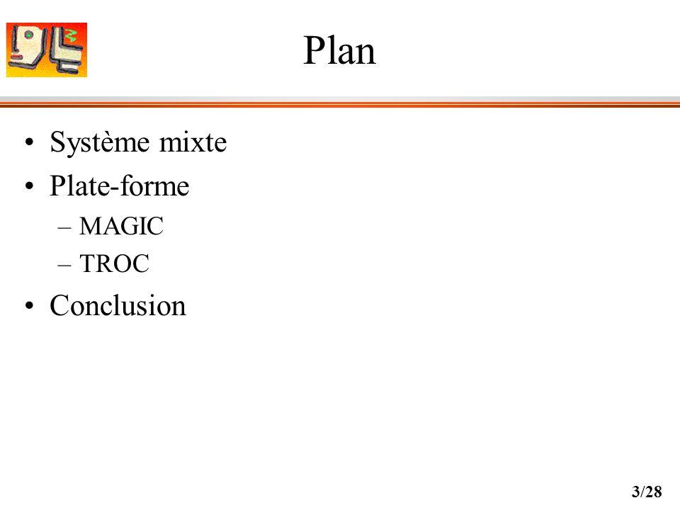 Plan Système mixte Plate-forme MAGIC TROC Conclusion