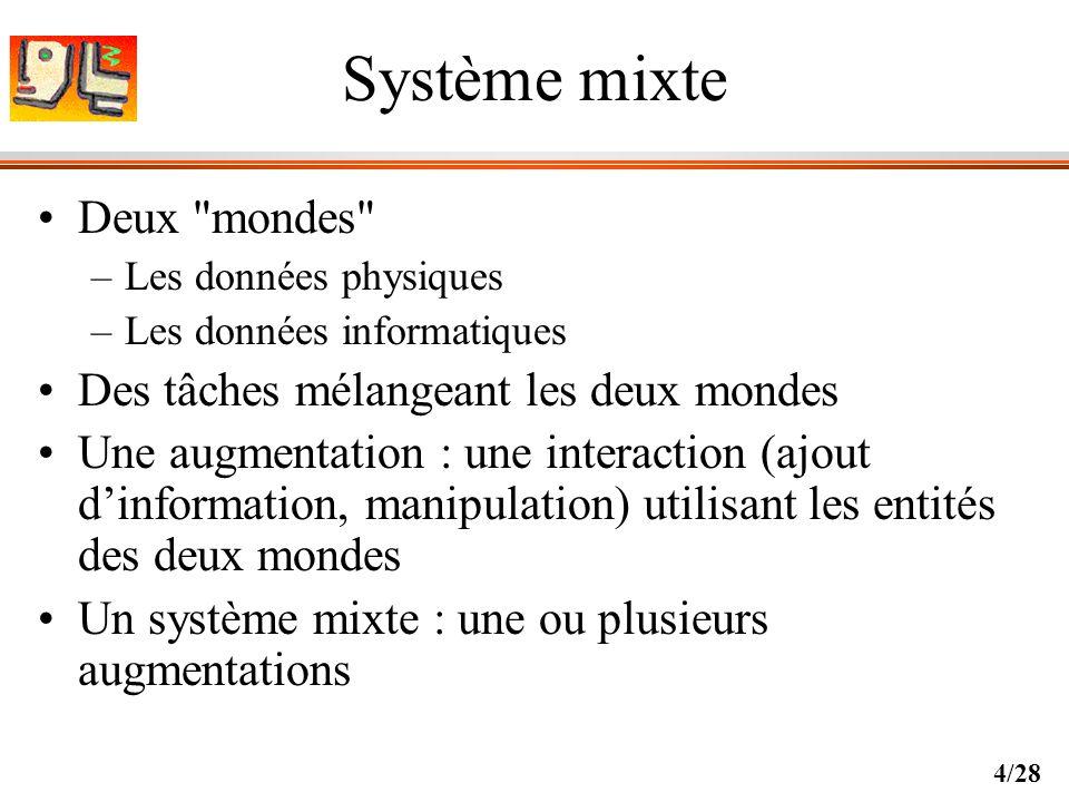 Système mixte Deux mondes Des tâches mélangeant les deux mondes