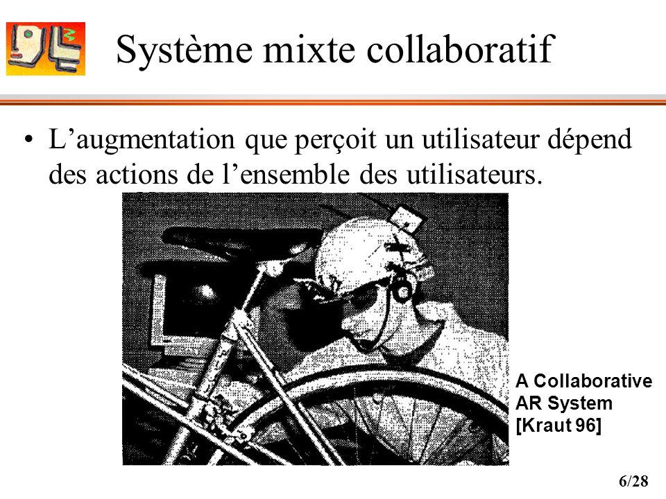 Système mixte collaboratif