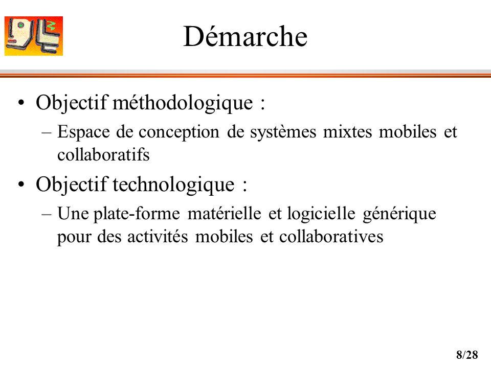 Démarche Objectif méthodologique : Objectif technologique :