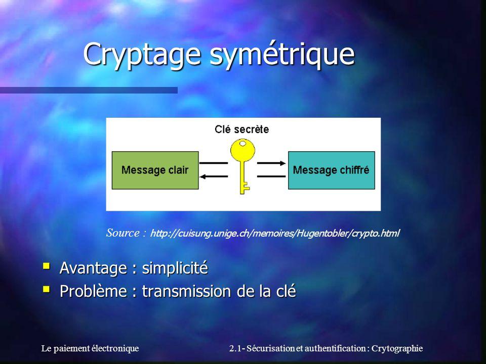 2.1- Sécurisation et authentification : Crytographie