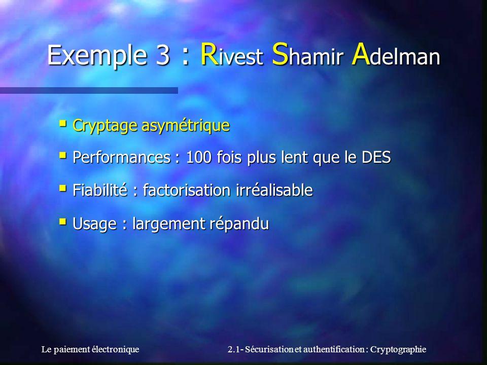 Exemple 3 : Rivest Shamir Adelman