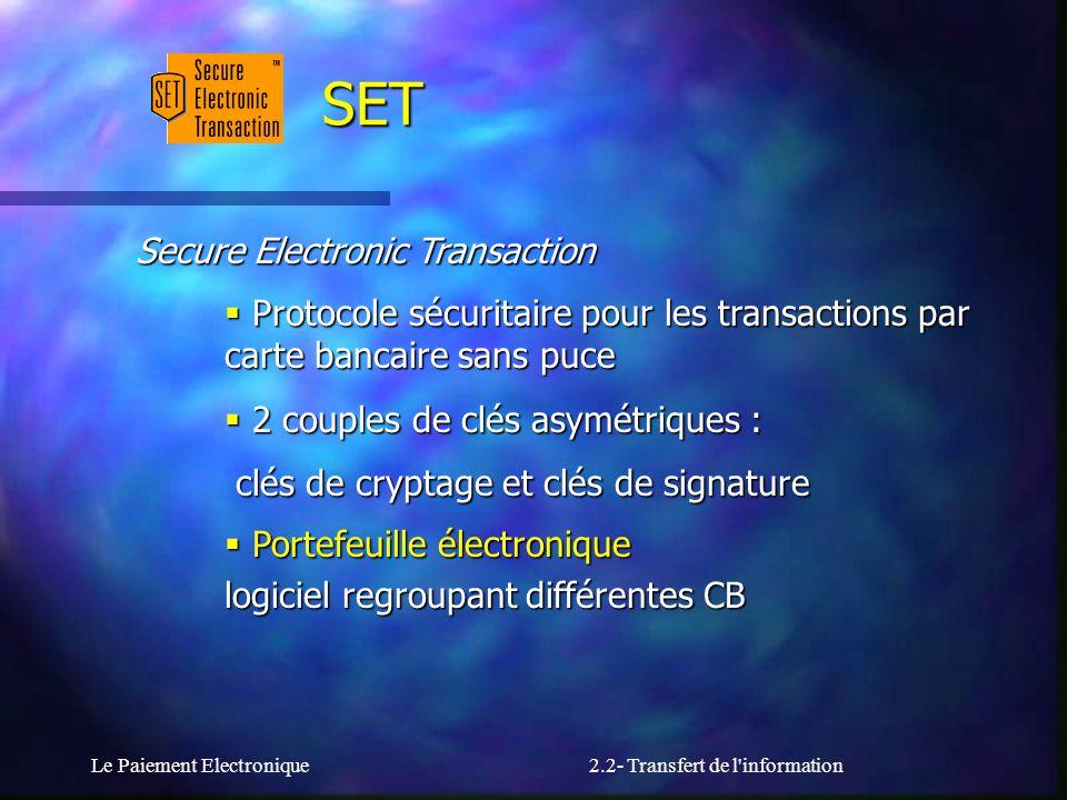 2.2- Transfert de l information