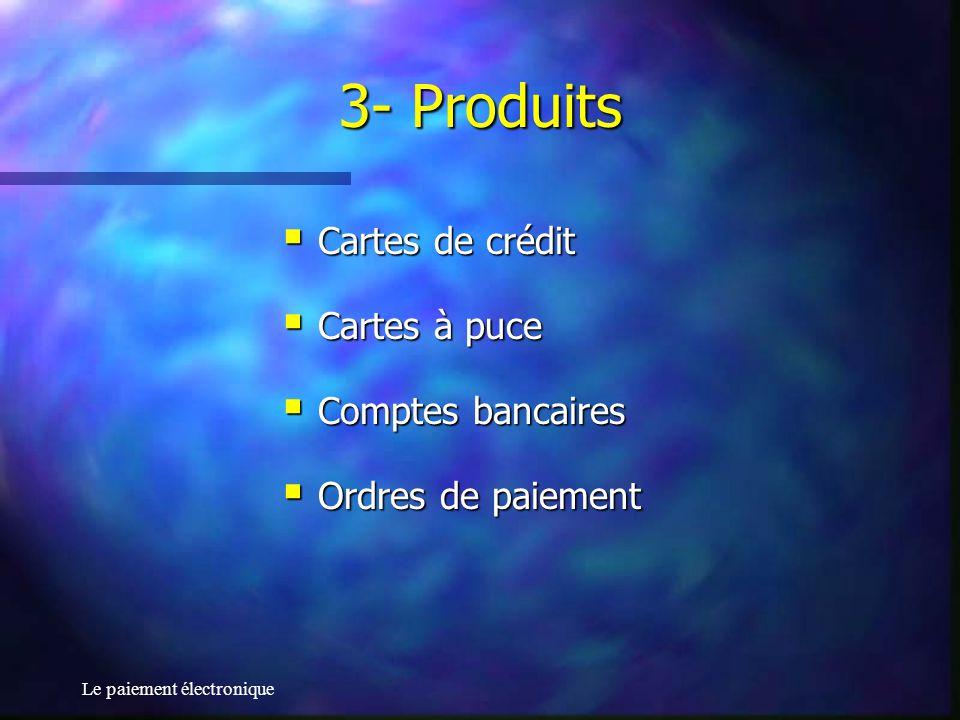 3- Produits Cartes de crédit Cartes à puce Comptes bancaires