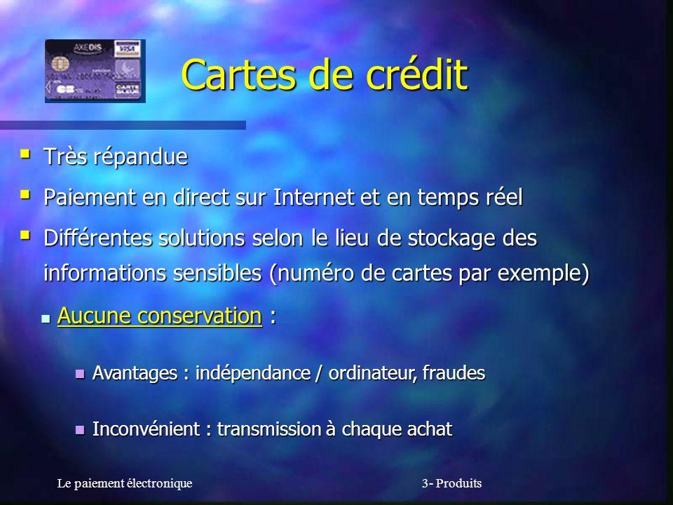 Cartes de crédit Très répandue